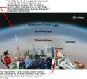 OzoneDistribution.jpg