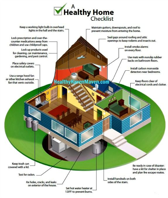 Healthy home checklist infographic