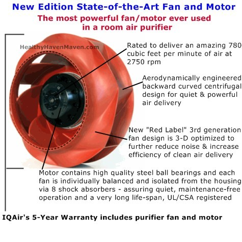 iq air health pro air purifier fan and motor diagram