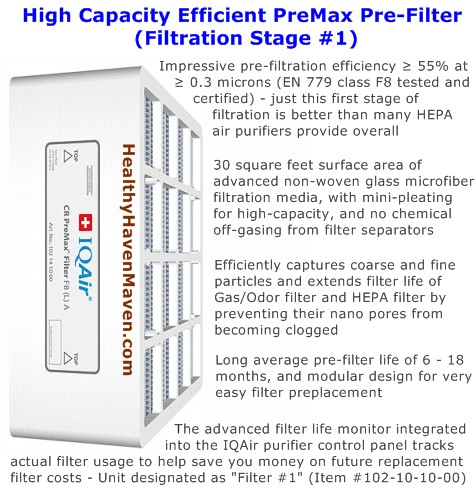 iqair healthpro purifier premax prefilter diagram