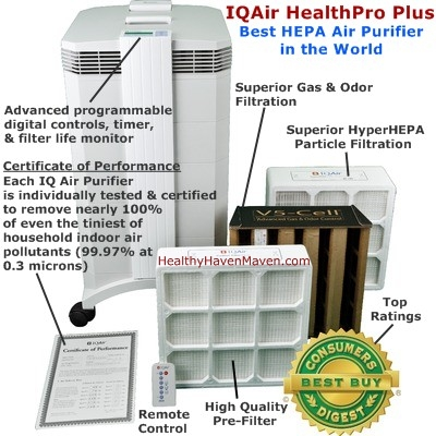 iqair healthpro plus air purifier diagram