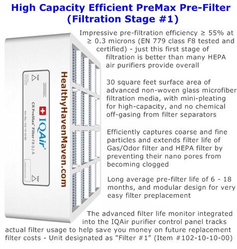 iqair healthpro purifier premax prefilter diagram