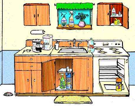 Mold mites bathroom - Kitchen Household Chemicals And Hazards Guide